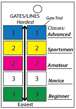 190102 HPTA Score Cards Control Sheet.JPG