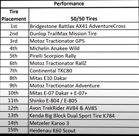 50 50 tires performance.JPG
