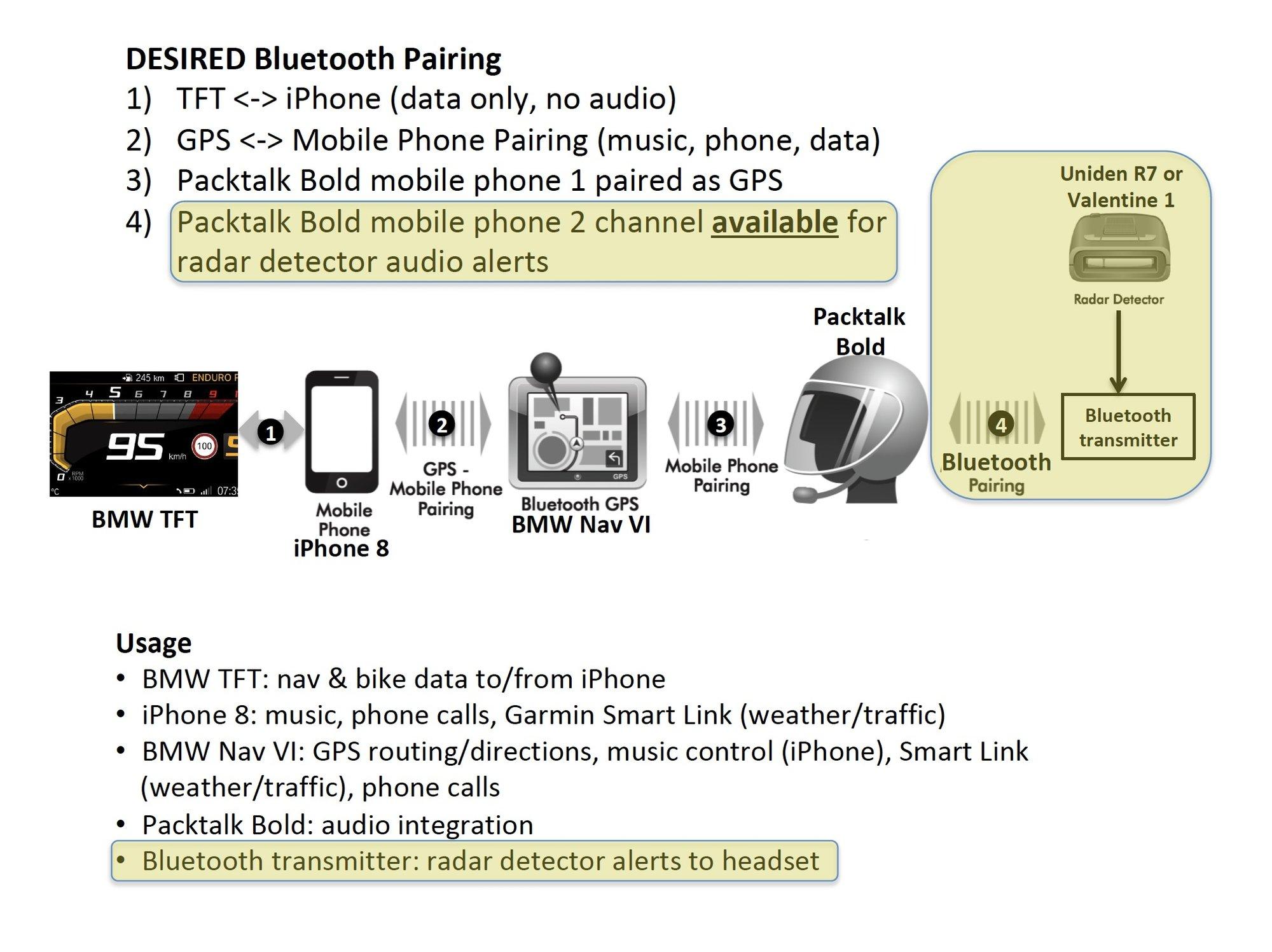 Bluetooth Jungle.jpg