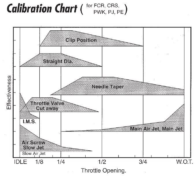 calibration_chart.jpg
