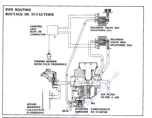 Carb hose routing #2.JPG