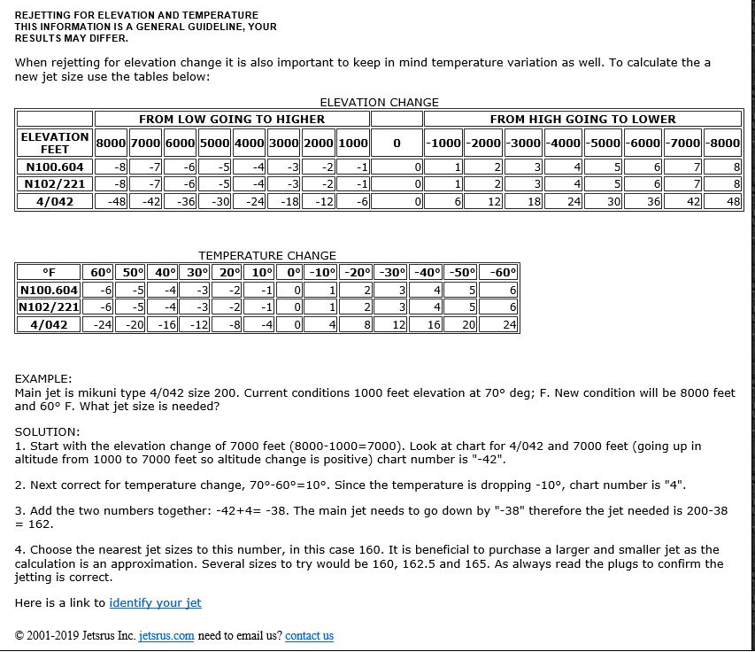 Carberator re-jetting chart.JPG