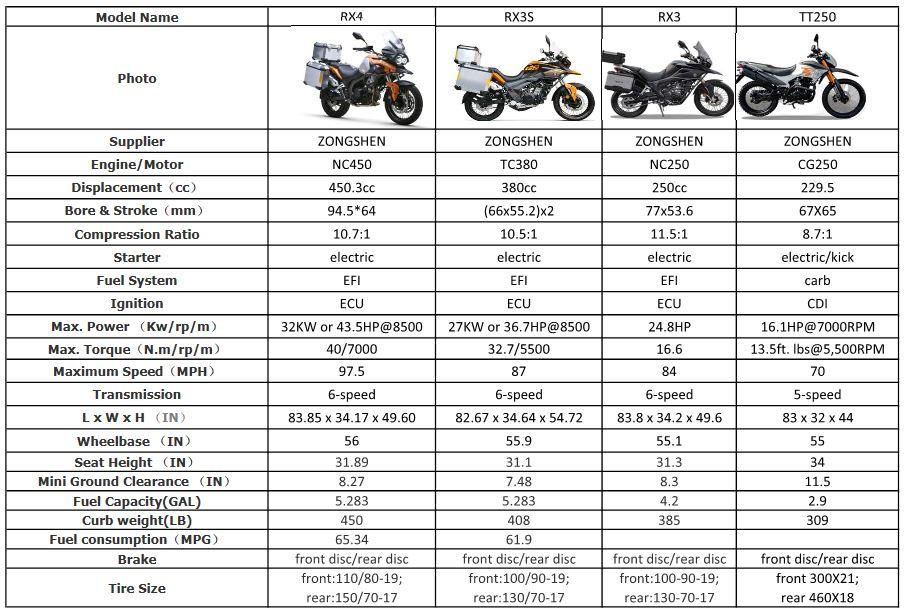 CSC-Dual-Sport-Comparison-Chart.jpg