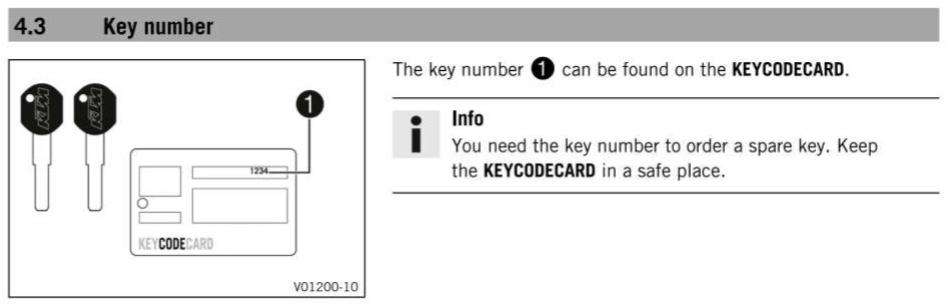 KTM KEYCODECARD pg 14 repair manual.jpeg