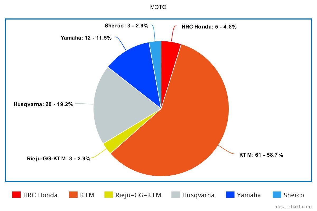 meta-chart (1).jpeg
