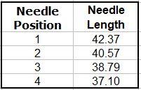 needle length.JPG