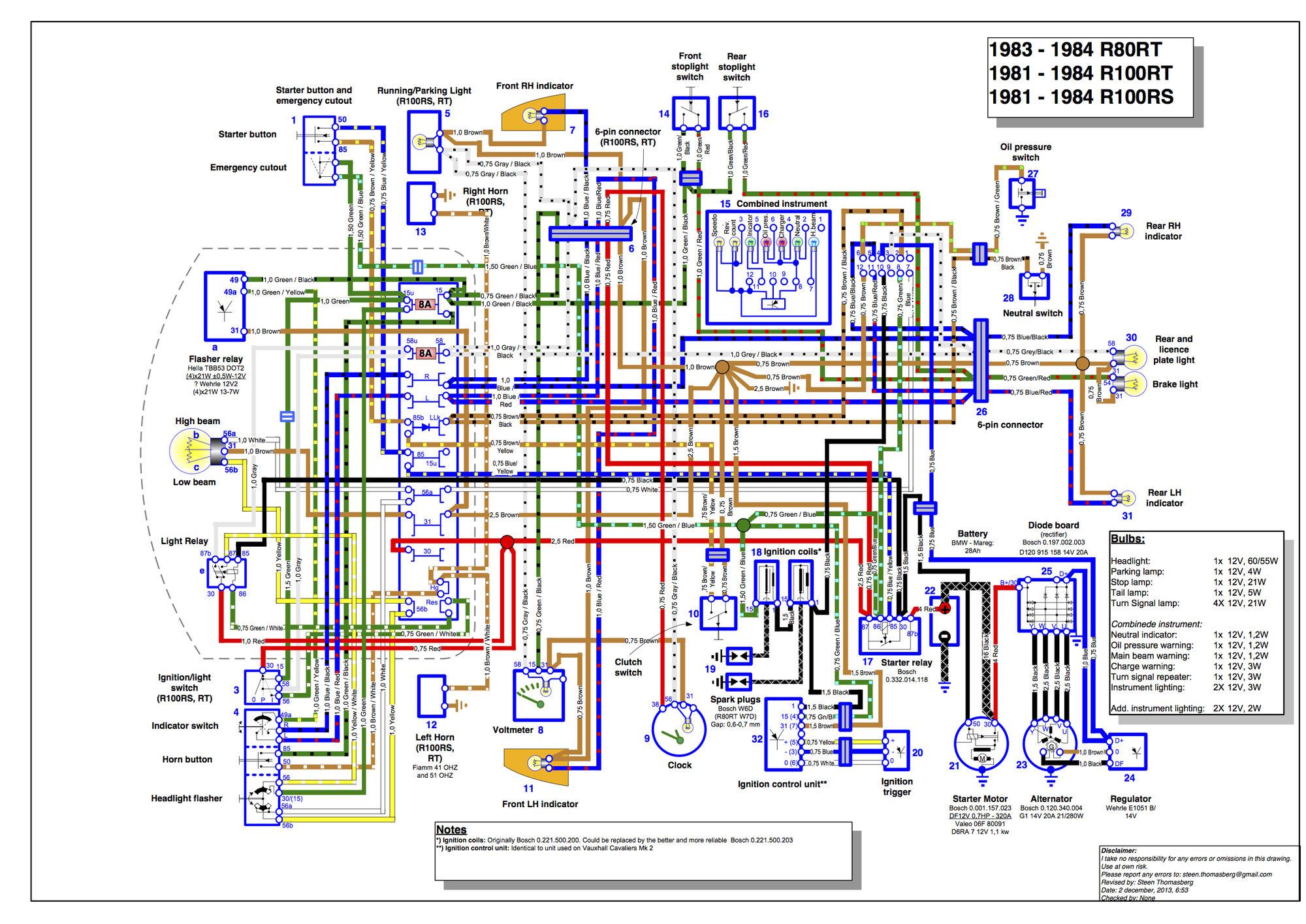 R100RS-RT Wiring Diagram - public.jpg