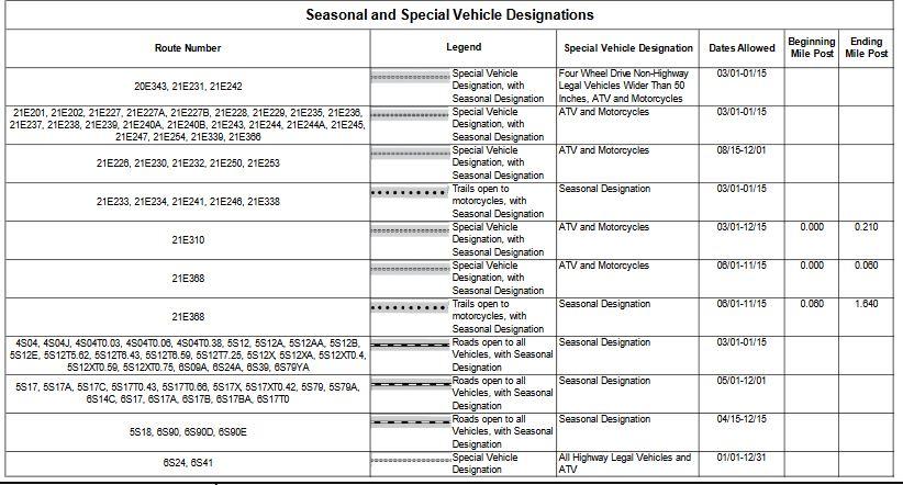 seasonal roads for miami.JPG
