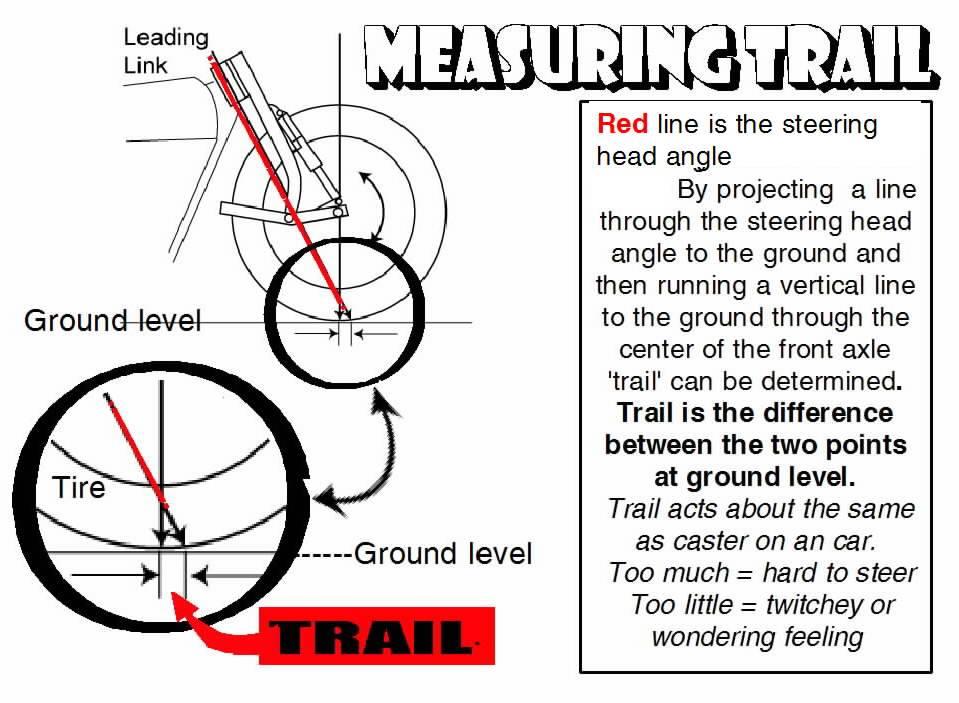trail diagram.jpg