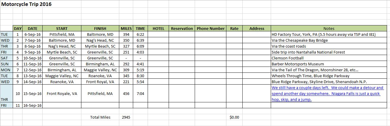 Trip Schedule.PNG