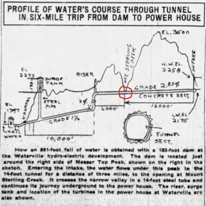 tunnel profile.JPG