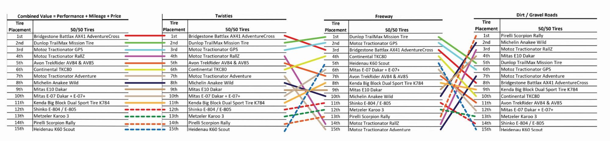 tyre cross ref diagram.jpg