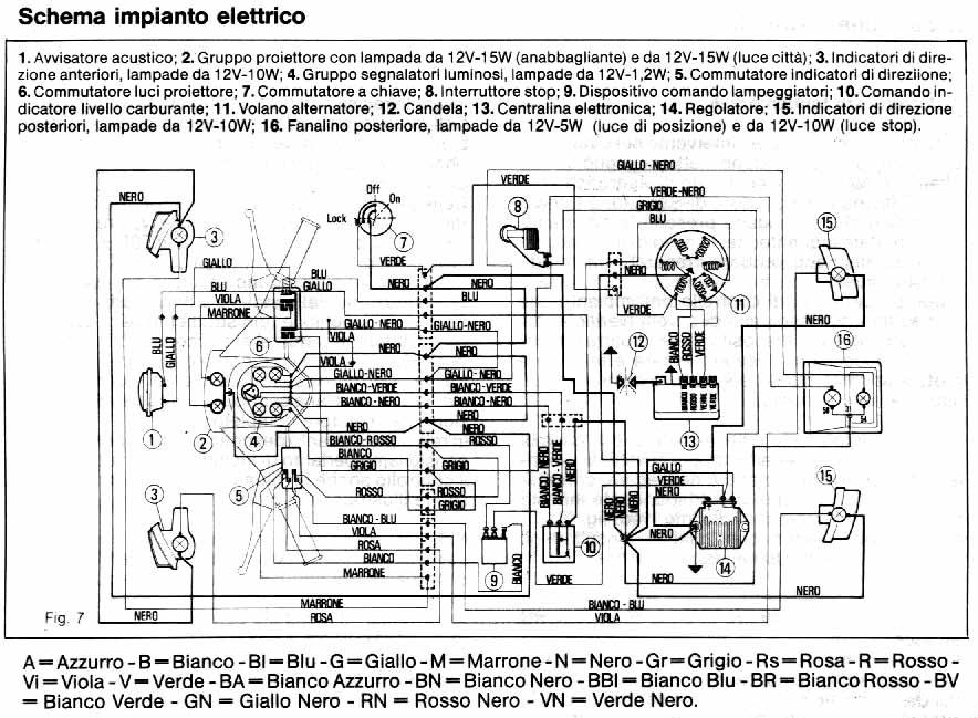 vespa pk wiring.JPG