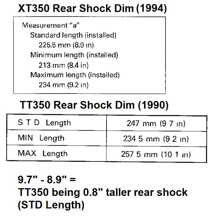 XT350vsTT350Shock.png