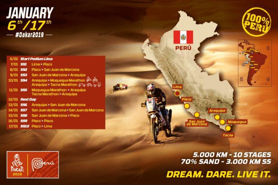 Dakar Rally Changes – 2019