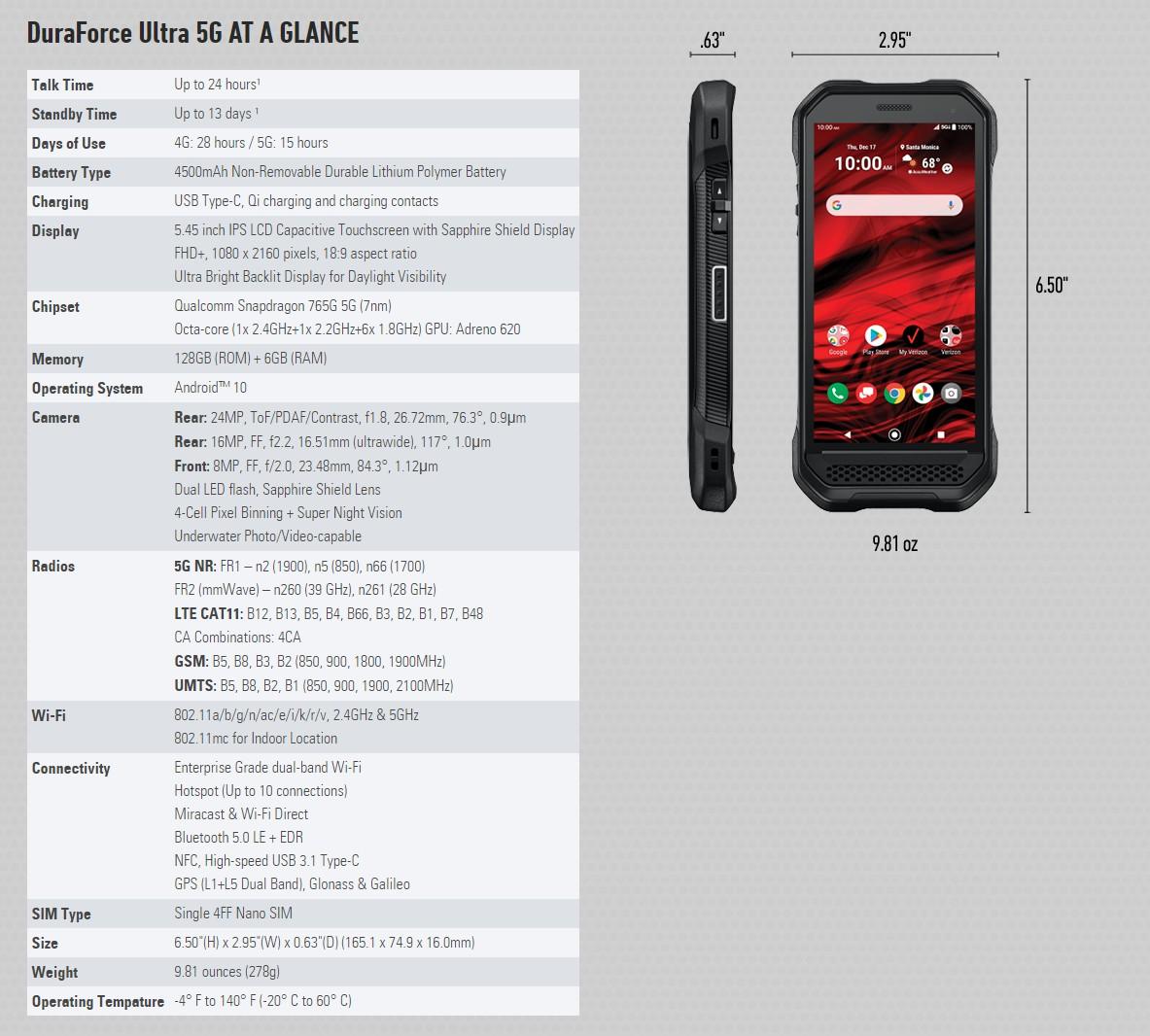 Kyocera DuraForce Ultra 5G DuraForce Pro 2